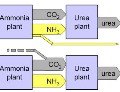 افزایش ظرفیت اوره با احداث واحد بازیافت دی اکسید کربن از استک ریفورمر