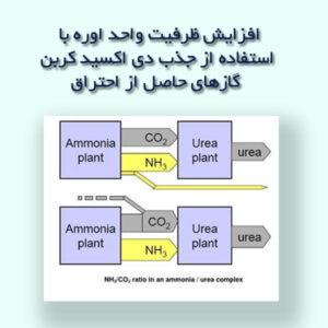 افزایش ظرفیت واحد اوره با استفاده از جذب ٢CO گازهای حاصل از احتراق
